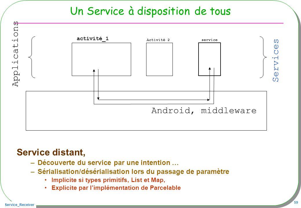 Service_Receiver 59 Un Service à disposition de tous Service distant, –Découverte du service par une intention … –Sérialisation/désérialisation lors d