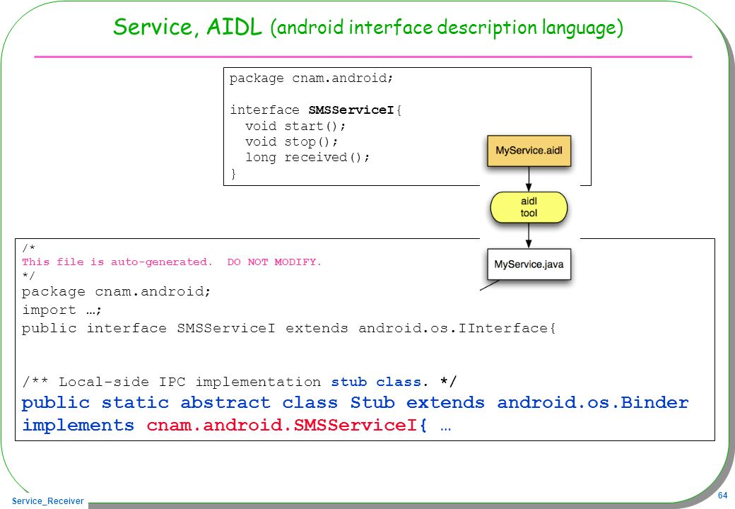 Service_Receiver 64 Service, AIDL (android interface description language) package cnam.android; interface SMSServiceI{ void start(); void stop(); lon