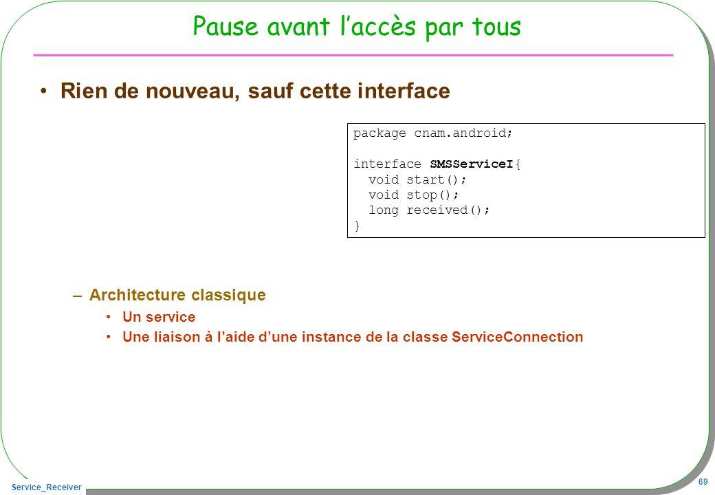 Service_Receiver 69 Pause avant laccès par tous Rien de nouveau, sauf cette interface –Architecture classique Un service Une liaison à laide dune inst