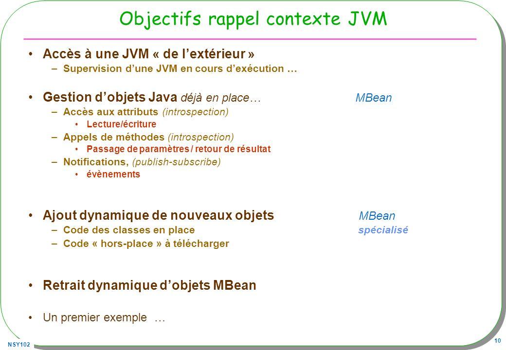 NSY102 10 Objectifs rappel contexte JVM Accès à une JVM « de lextérieur » –Supervision dune JVM en cours dexécution … Gestion dobjets Java déjà en place…MBean –Accès aux attributs (introspection) Lecture/écriture –Appels de méthodes (introspection) Passage de paramètres / retour de résultat –Notifications, (publish-subscribe) évènements Ajout dynamique de nouveaux objets MBean –Code des classes en place spécialisé –Code « hors-place » à télécharger Retrait dynamique dobjets MBean Un premier exemple …