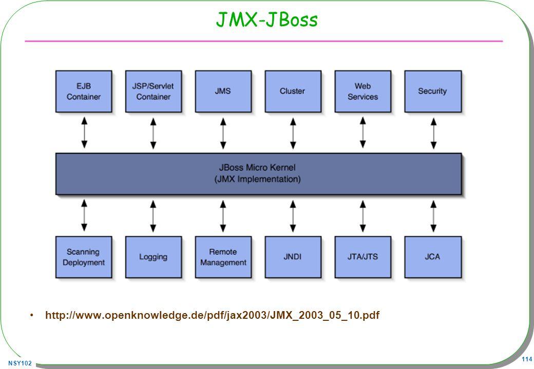 NSY102 114 JMX-JBoss http://www.openknowledge.de/pdf/jax2003/JMX_2003_05_10.pdf