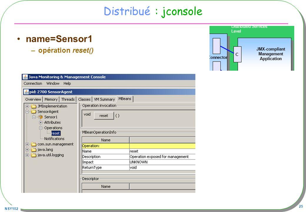 NSY102 25 Distribué : jconsole name=Sensor1 –opération reset()