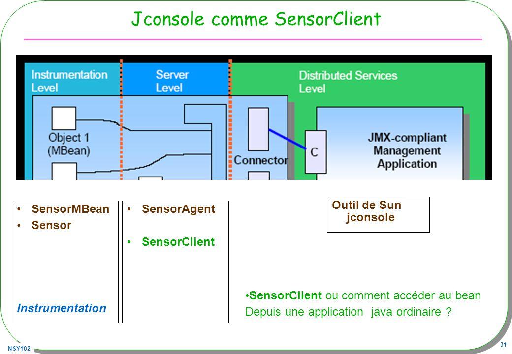 NSY102 31 Jconsole comme SensorClient SensorMBean Sensor Instrumentation SensorAgent SensorClient Outil de Sun jconsole SensorClient ou comment accéder au bean Depuis une application java ordinaire ?