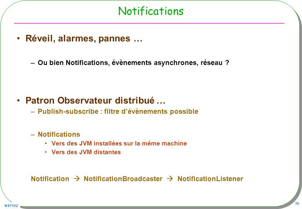 NSY102 36 Notifications Réveil, alarmes, pannes … –Ou bien Notifications, évènements asynchrones, réseau .