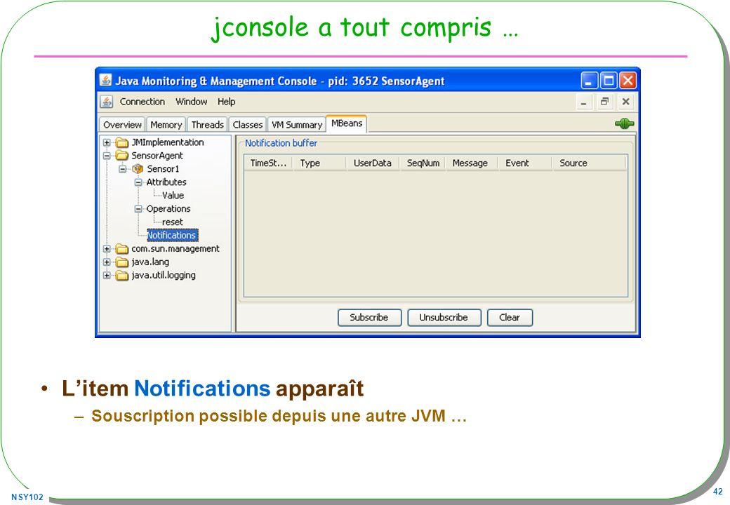NSY102 42 jconsole a tout compris … Litem Notifications apparaît –Souscription possible depuis une autre JVM …