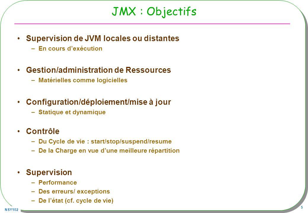 NSY102 5 JMX : Objectifs Supervision de JVM locales ou distantes –En cours dexécution Gestion/administration de Ressources –Matérielles comme logicielles Configuration/déploiement/mise à jour –Statique et dynamique Contrôle –Du Cycle de vie : start/stop/suspend/resume –De la Charge en vue dune meilleure répartition Supervision –Performance –Des erreurs/ exceptions –De létat (cf.