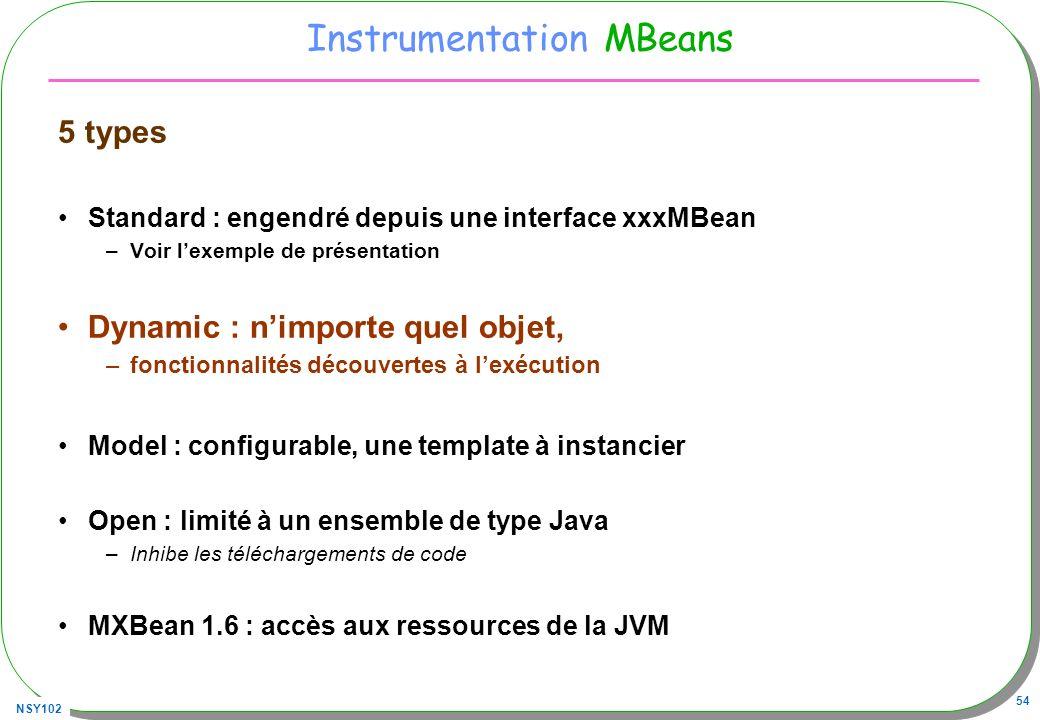 NSY102 54 Instrumentation MBeans 5 types Standard : engendré depuis une interface xxxMBean –Voir lexemple de présentation Dynamic : nimporte quel objet, –fonctionnalités découvertes à lexécution Model : configurable, une template à instancier Open : limité à un ensemble de type Java –Inhibe les téléchargements de code MXBean 1.6 : accès aux ressources de la JVM