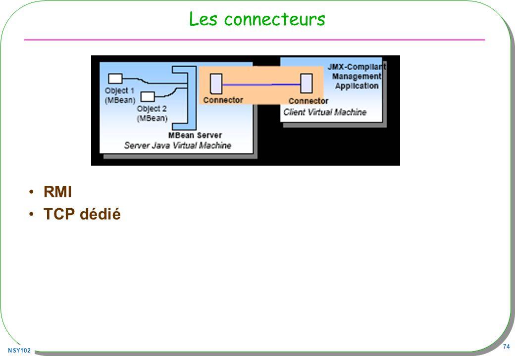 NSY102 74 Les connecteurs RMI TCP dédié