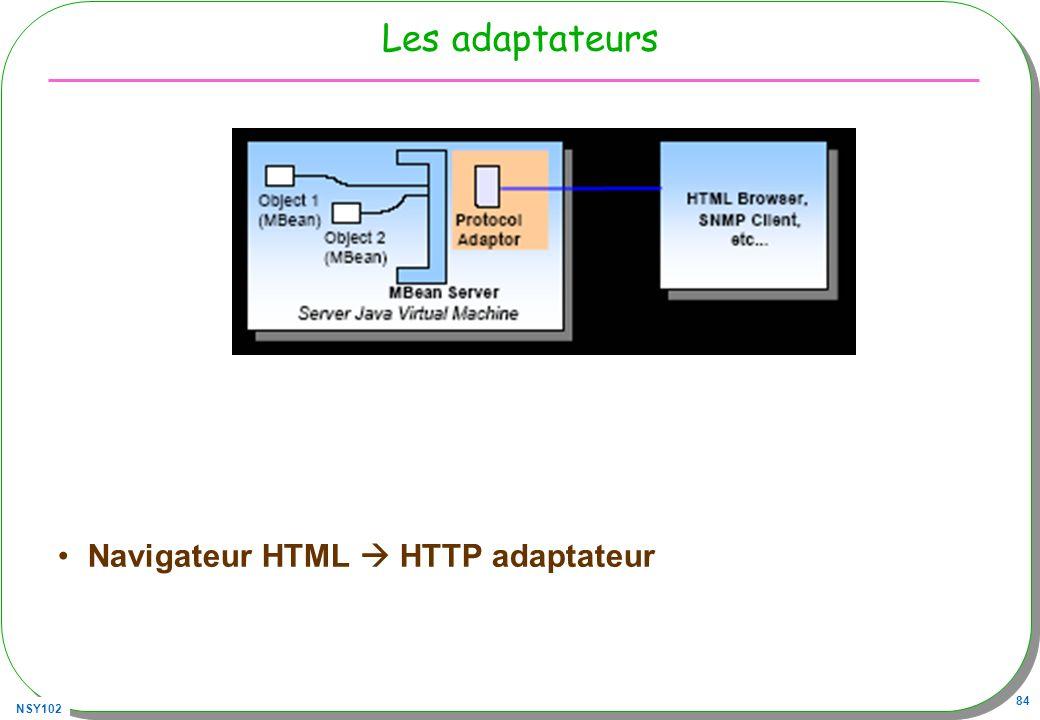 NSY102 84 Les adaptateurs Navigateur HTML HTTP adaptateur