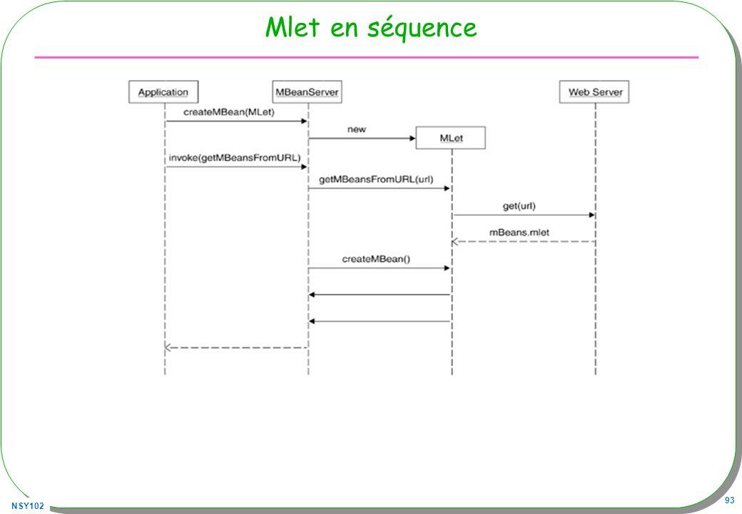 NSY102 93 Mlet en séquence