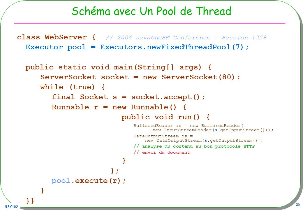 NSY102 25 Schéma avec Un Pool de Thread class WebServer { // 2004 JavaOneSM Conference | Session 1358 Executor pool = Executors.newFixedThreadPool(7);