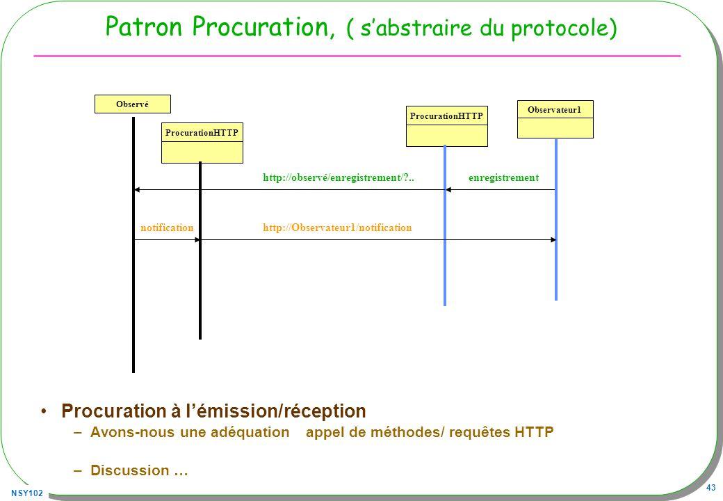 NSY102 43 Patron Procuration, ( sabstraire du protocole) Procuration à lémission/réception –Avons-nous une adéquation appel de méthodes/ requêtes HTTP –Discussion … Observé enregistrement Observateur1 http://Observateur1/notification ProcurationHTTP http://observé/enregistrement/?..