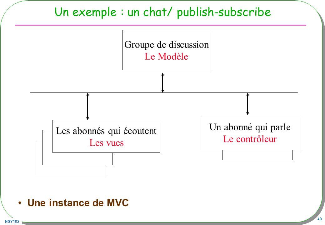 NSY102 49 Un exemple : un chat/ publish-subscribe Une instance de MVC Groupe de discussion Le Modèle Un abonné qui parle Le contrôleur Les abonnés qui écoutent Les vues