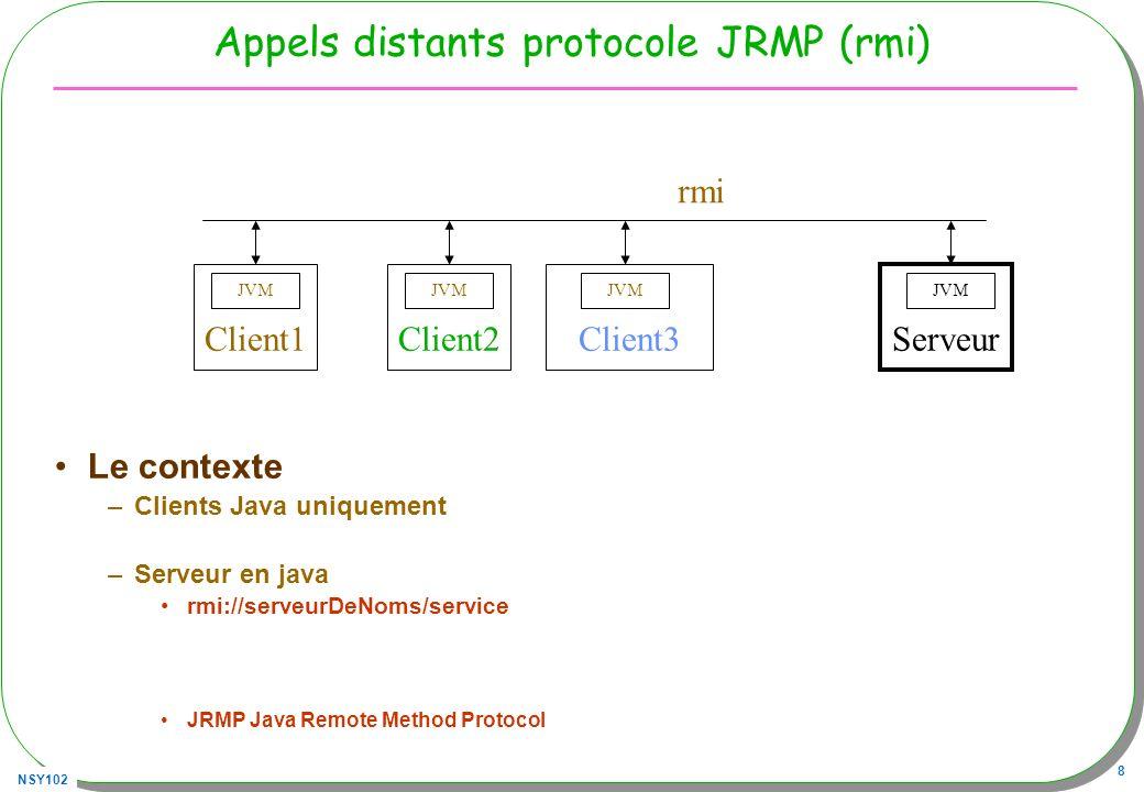 NSY102 8 Appels distants protocole JRMP (rmi) Le contexte –Clients Java uniquement –Serveur en java rmi://serveurDeNoms/service JRMP Java Remote Method Protocol Client2 Serveur JVM Client1 JVM rmi Client3 JVM