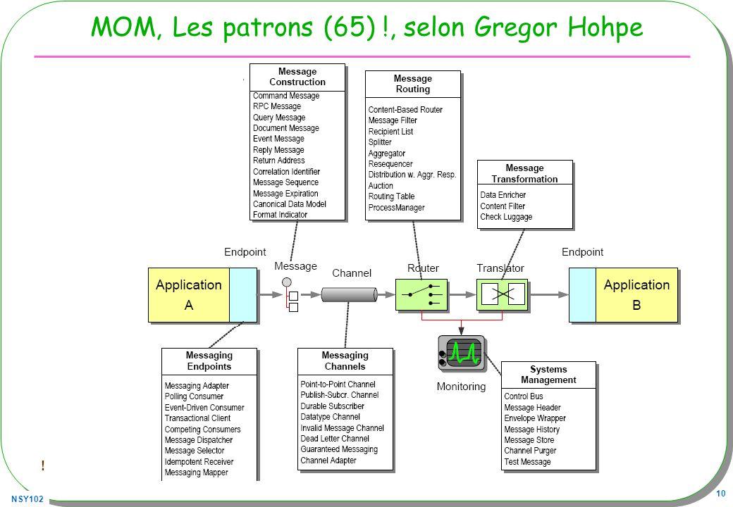 NSY102 10 MOM, Les patrons (65) !, selon Gregor Hohpe !