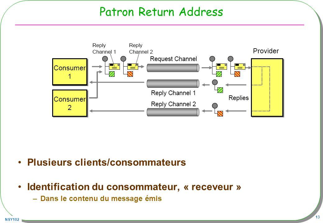 NSY102 13 Patron Return Address Plusieurs clients/consommateurs Identification du consommateur, « receveur » –Dans le contenu du message émis