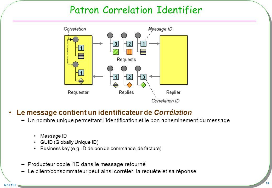 NSY102 14 Patron Correlation Identifier Le message contient un identificateur de Corrélation –Un nombre unique permettant lidentification et le bon ac