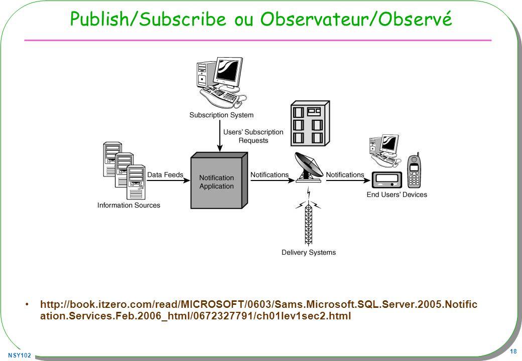 NSY102 18 Publish/Subscribe ou Observateur/Observé http://book.itzero.com/read/MICROSOFT/0603/Sams.Microsoft.SQL.Server.2005.Notific ation.Services.Fe
