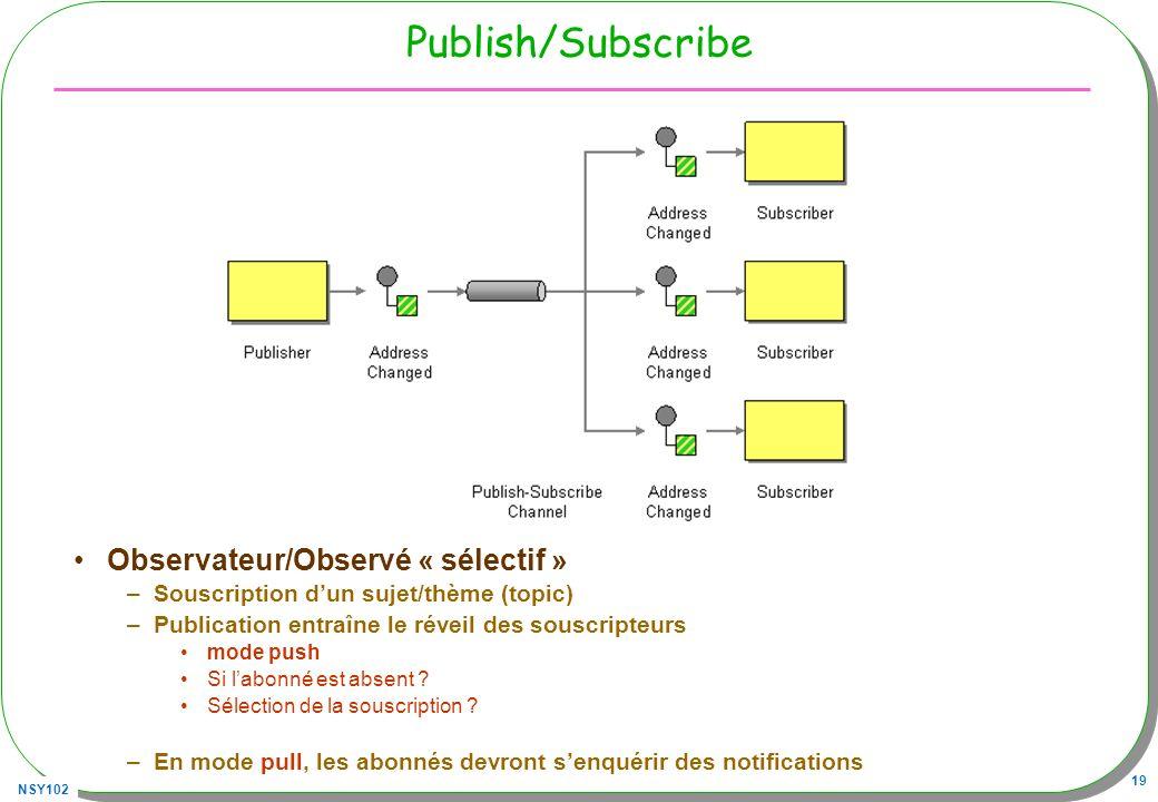 NSY102 19 Publish/Subscribe Observateur/Observé « sélectif » –Souscription dun sujet/thème (topic) –Publication entraîne le réveil des souscripteurs m