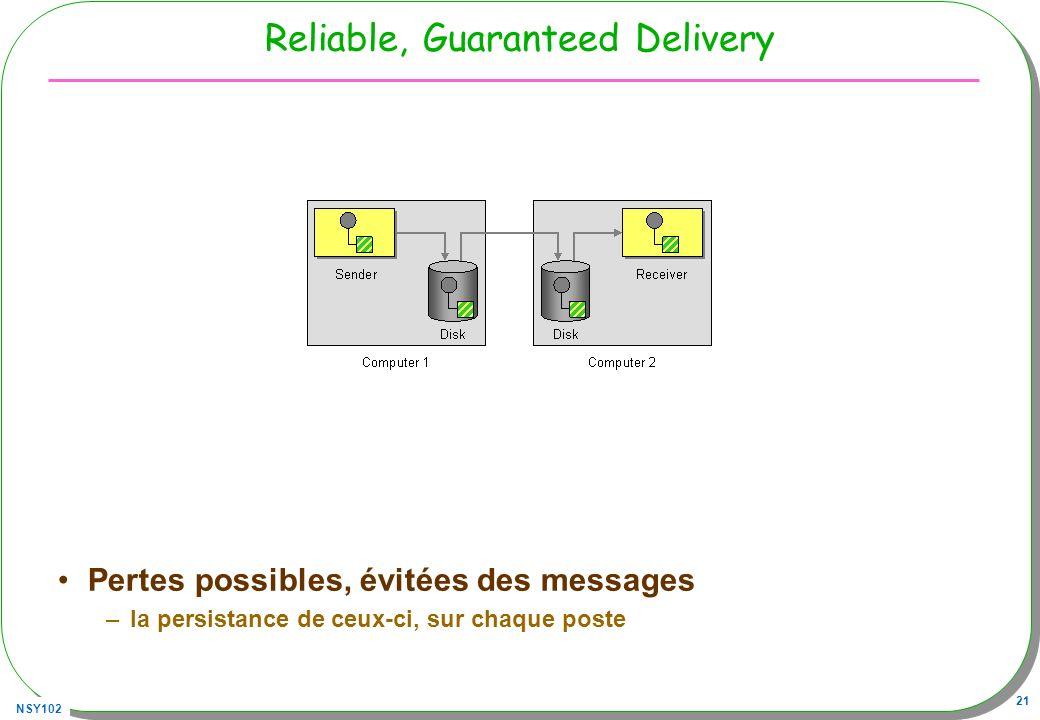 NSY102 21 Reliable, Guaranteed Delivery Pertes possibles, évitées des messages –la persistance de ceux-ci, sur chaque poste