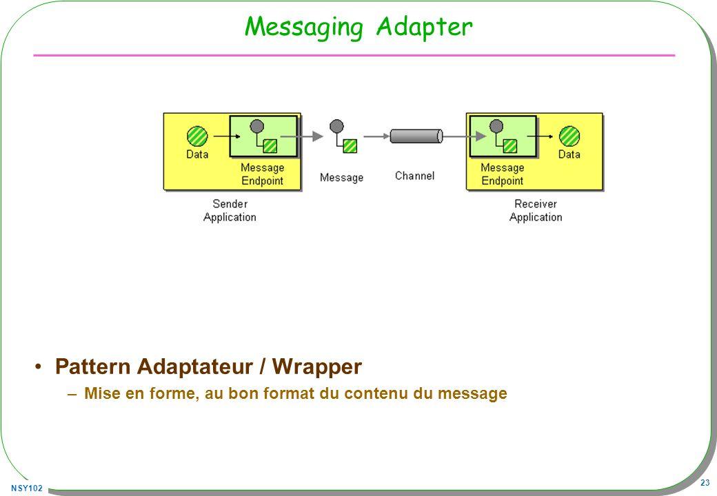 NSY102 23 Messaging Adapter Pattern Adaptateur / Wrapper –Mise en forme, au bon format du contenu du message