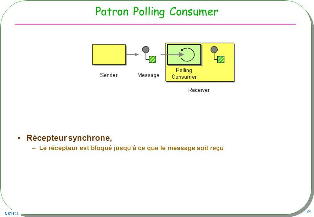 NSY102 24 Patron Polling Consumer Récepteur synchrone, –Le récepteur est bloqué jusquà ce que le message soit reçu