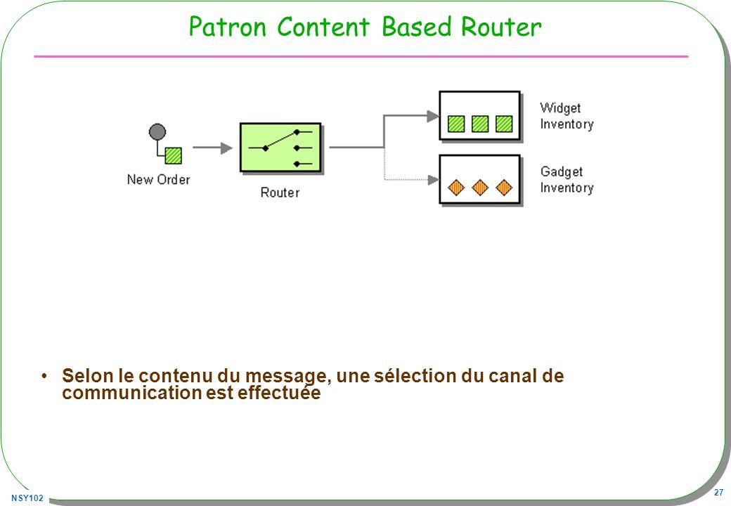 NSY102 27 Patron Content Based Router Selon le contenu du message, une sélection du canal de communication est effectuée
