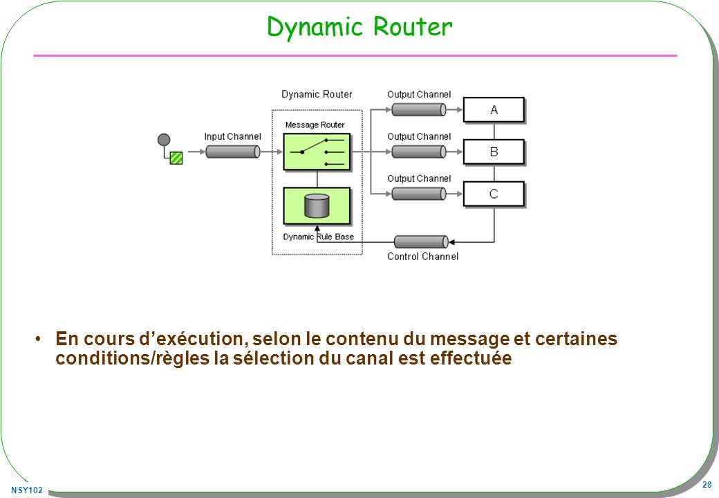 NSY102 28 Dynamic Router En cours dexécution, selon le contenu du message et certaines conditions/règles la sélection du canal est effectuée