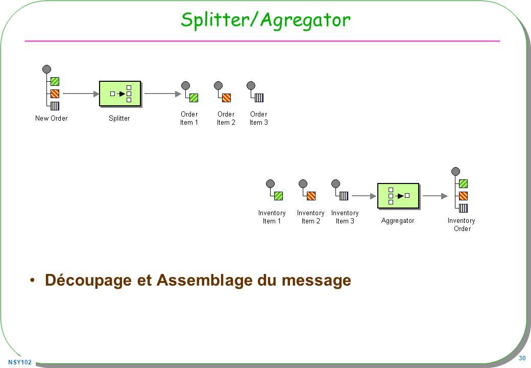 NSY102 30 Splitter/Agregator Découpage et Assemblage du message