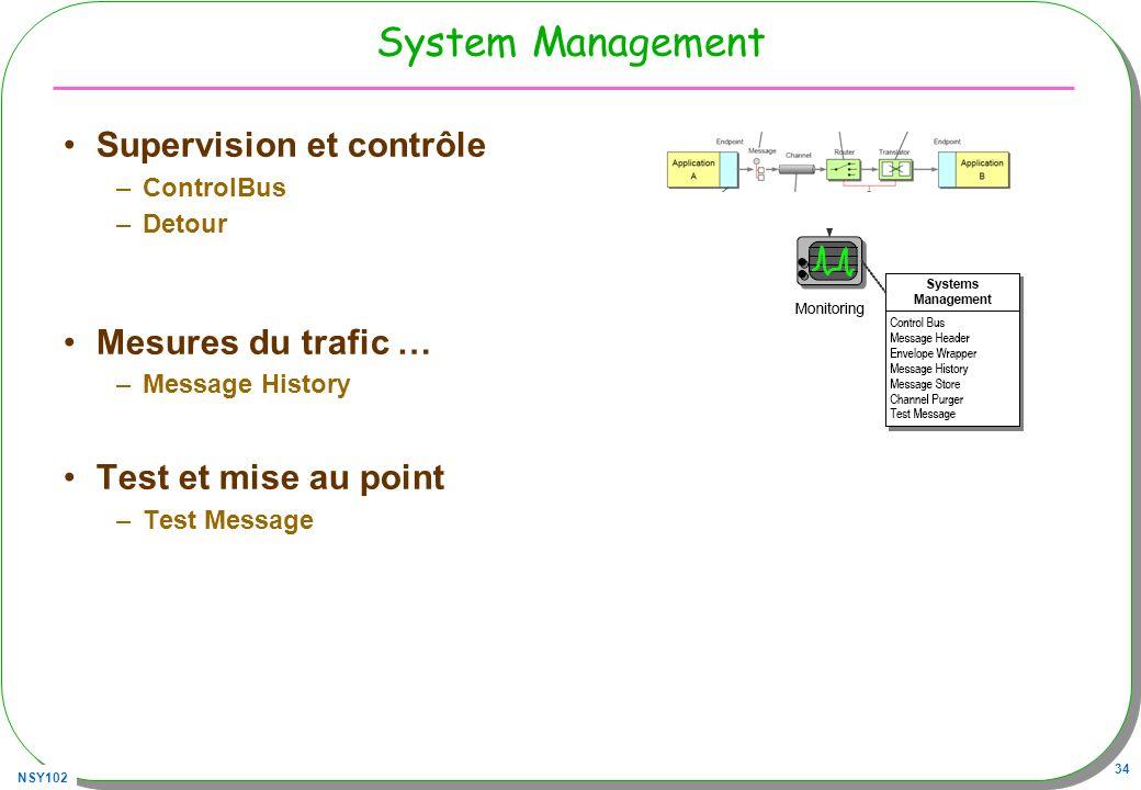 NSY102 34 System Management Supervision et contrôle –ControlBus –Detour Mesures du trafic … –Message History Test et mise au point –Test Message