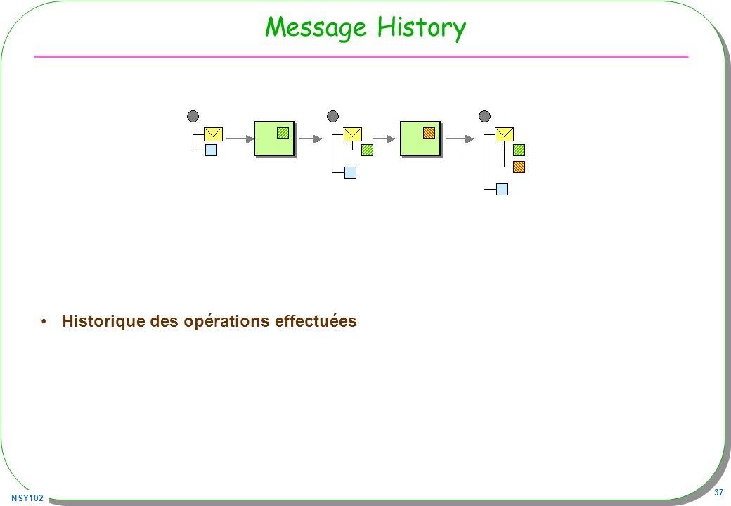NSY102 37 Message History Historique des opérations effectuées
