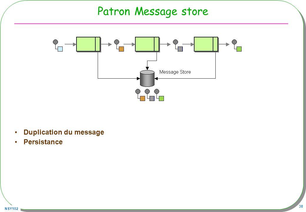 NSY102 38 Patron Message store Duplication du message Persistance
