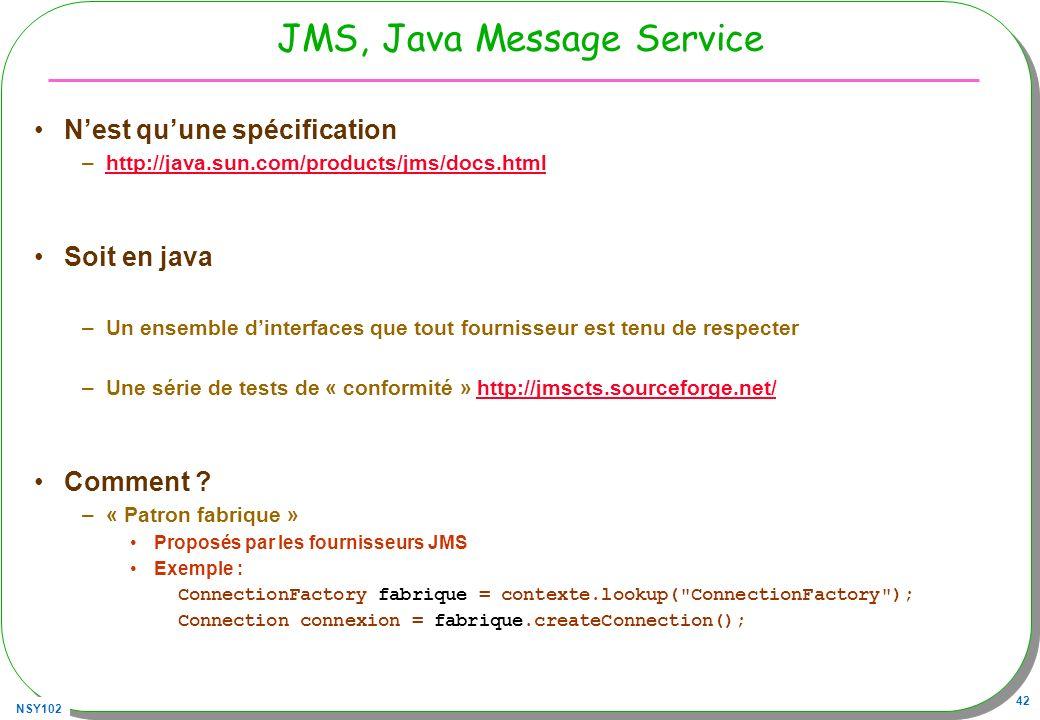 NSY102 42 JMS, Java Message Service Nest quune spécification –http://java.sun.com/products/jms/docs.htmlhttp://java.sun.com/products/jms/docs.html Soi