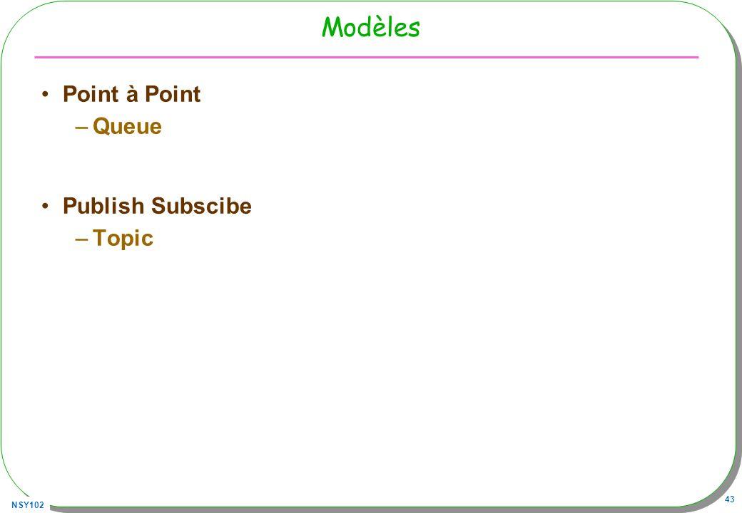 NSY102 43 Modèles Point à Point –Queue Publish Subscibe –Topic