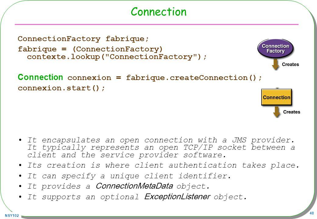 NSY102 48 Connection ConnectionFactory fabrique; fabrique = (ConnectionFactory) contexte.lookup(