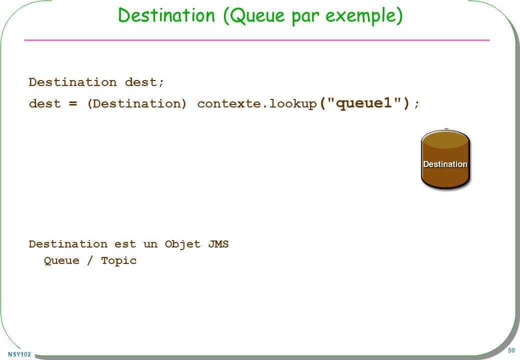 NSY102 50 Destination (Queue par exemple) Destination dest; dest = (Destination) contexte.lookup (