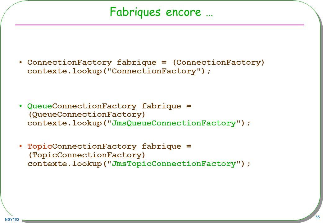 NSY102 55 Fabriques encore … ConnectionFactory fabrique = (ConnectionFactory) contexte.lookup(