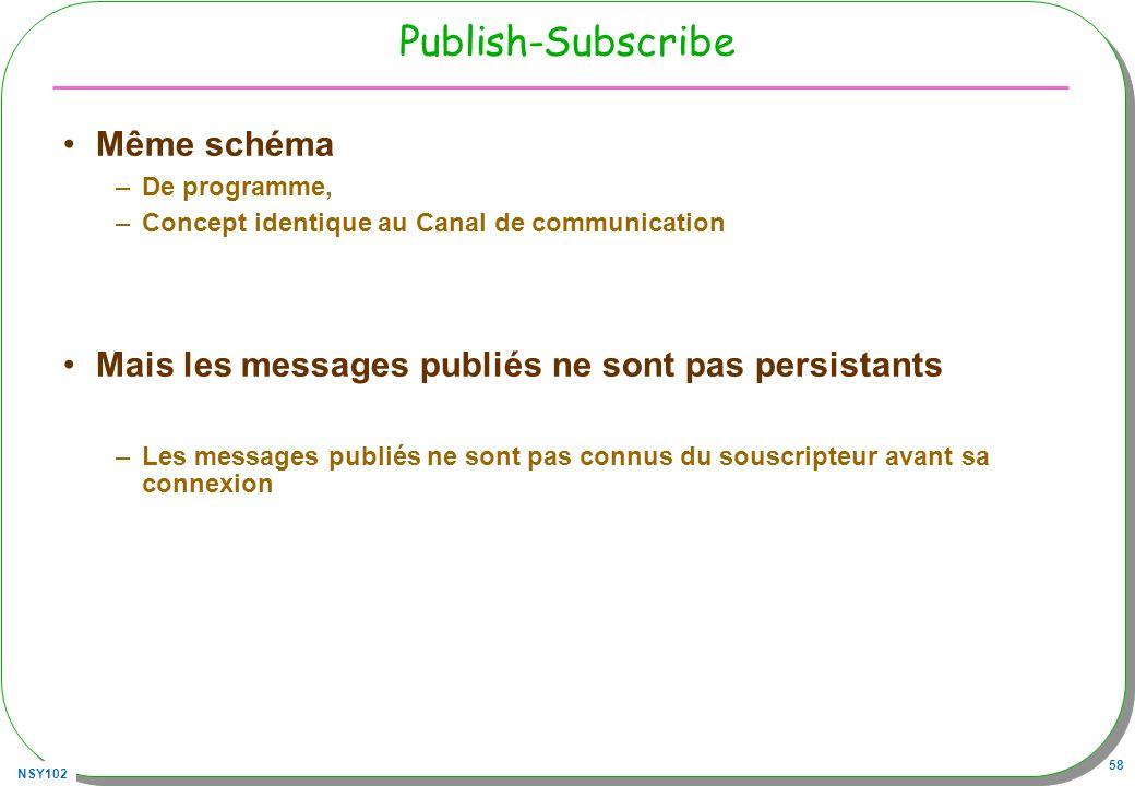 NSY102 58 Publish-Subscribe Même schéma –De programme, –Concept identique au Canal de communication Mais les messages publiés ne sont pas persistants