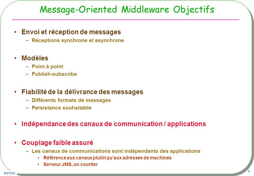 NSY102 57 Queue : un exemple extrait de http://fiehnlab.ucdavis.edu/staff/wohlgemuth/java/jms-1 // JNDI contexte InitialContext ctx = new InitialContext(props); QueueConnectionFactory qcf = (QueueConnectionFactory) ctx.lookup( JmsQueueConnectionFactory ); QueueConnection qc = qcf.createQueueConnection(); Queue queue = (Queue) ctx.lookup( queue1 ); QueueSession qs = qc.createQueueSession(false, Session.AUTO_ACKNOWLEDGE); QueueReceiver receiver = qs.createReceiver(queue); qc.start();
