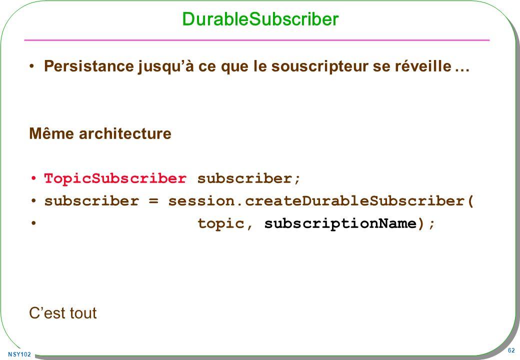 NSY102 62 DurableSubscriber Persistance jusquà ce que le souscripteur se réveille … Même architecture TopicSubscriber subscriber; subscriber = session