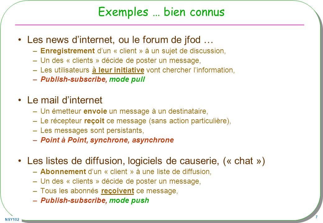 NSY102 7 Exemples … bien connus Les news dinternet, ou le forum de jfod … –Enregistrement dun « client » à un sujet de discussion, –Un des « clients »