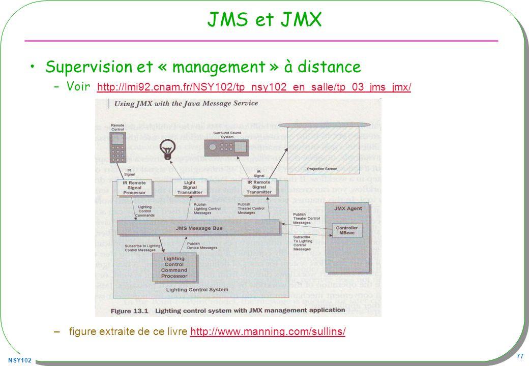 NSY102 77 JMS et JMX Supervision et « management » à distance –Voir http://lmi92.cnam.fr/NSY102/tp_nsy102_en_salle/tp_03_jms_jmx/ http://lmi92.cnam.fr