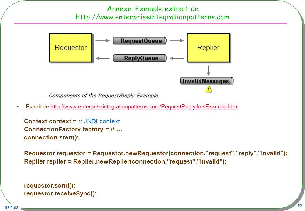 NSY102 83 Annexe Exemple extrait de http://www.enterpriseintegrationpatterns.com Extrait de http://www.enterpriseintegrationpatterns.com/RequestReplyJ