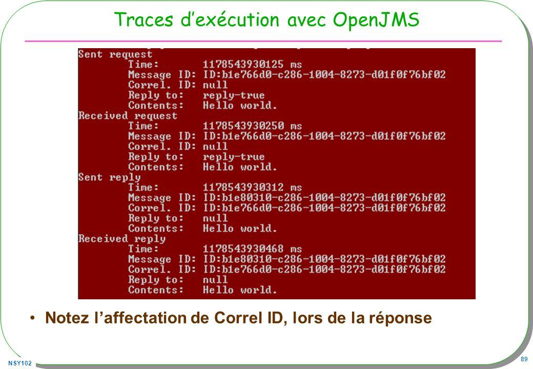 NSY102 89 Traces dexécution avec OpenJMS Notez laffectation de Correl ID, lors de la réponse