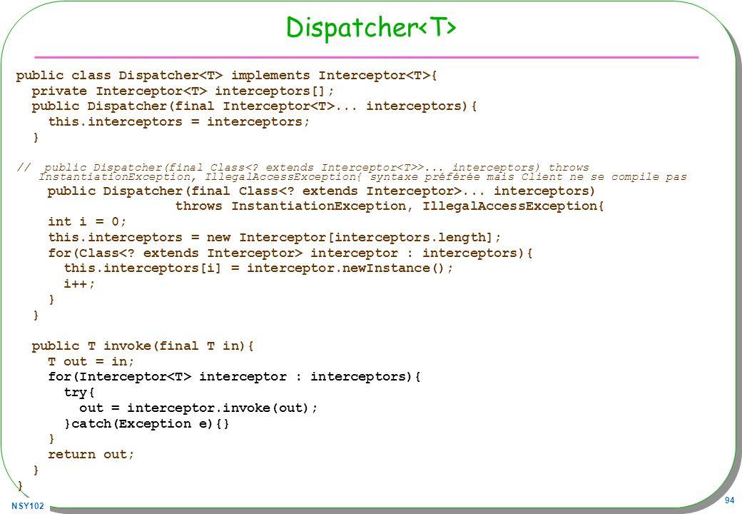 NSY102 94 Dispatcher public class Dispatcher implements Interceptor { private Interceptor interceptors[]; public Dispatcher(final Interceptor... inter