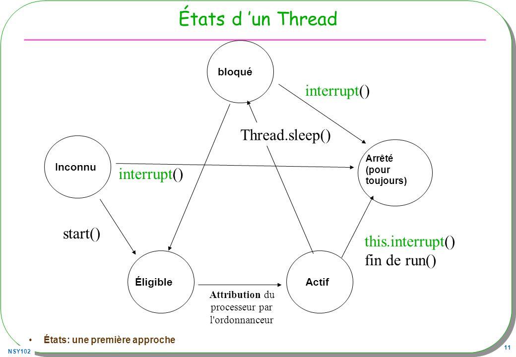 NSY102 11 États d un Thread Arrêté (pour toujours) ActifÉligible Inconnu start() this.interrupt() fin de run() Attribution du processeur par l'ordonna