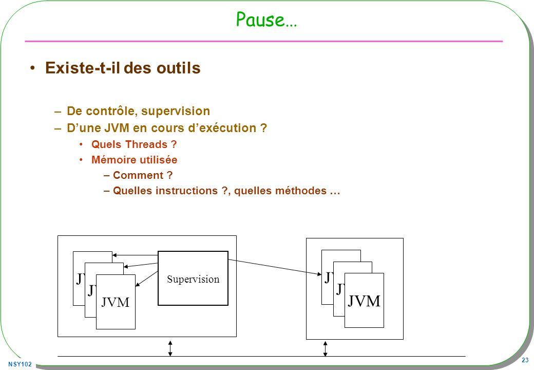 NSY102 23 Pause… Existe-t-il des outils –De contrôle, supervision –Dune JVM en cours dexécution ? Quels Threads ? Mémoire utilisée –Comment ? –Quelles