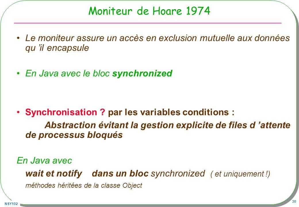 NSY102 30 Moniteur de Hoare 1974 Le moniteur assure un accès en exclusion mutuelle aux données qu il encapsule En Java avec le bloc synchronized Synch