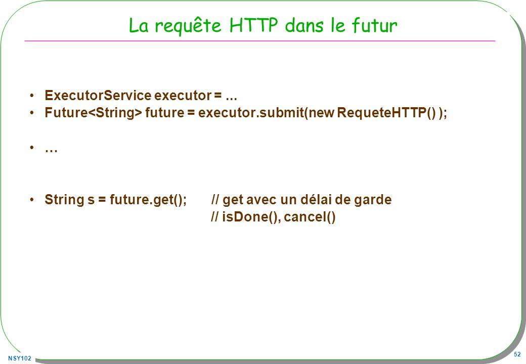 NSY102 52 La requête HTTP dans le futur ExecutorService executor =... Future future = executor.submit(new RequeteHTTP() ); … String s = future.get();