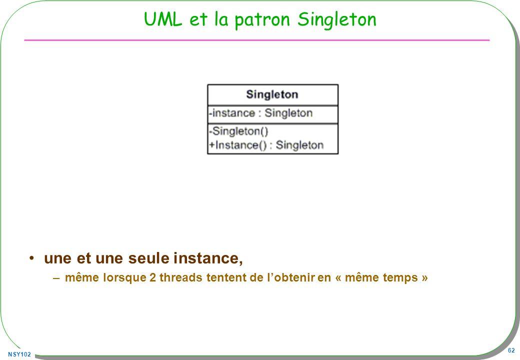 NSY102 62 UML et la patron Singleton une et une seule instance, –même lorsque 2 threads tentent de lobtenir en « même temps »